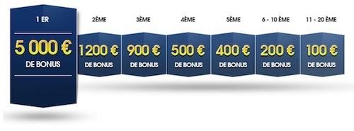 netbet-bonus-prix-winter-challenge-13