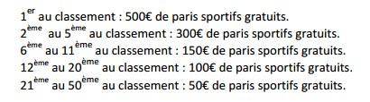 5.000€ mis jeu par PMU pour l'Open du Canada